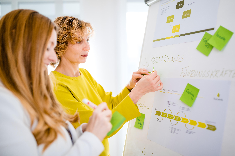 Wie gelingt die Umsetzung neuer Ideen im Arbeitsalltag?