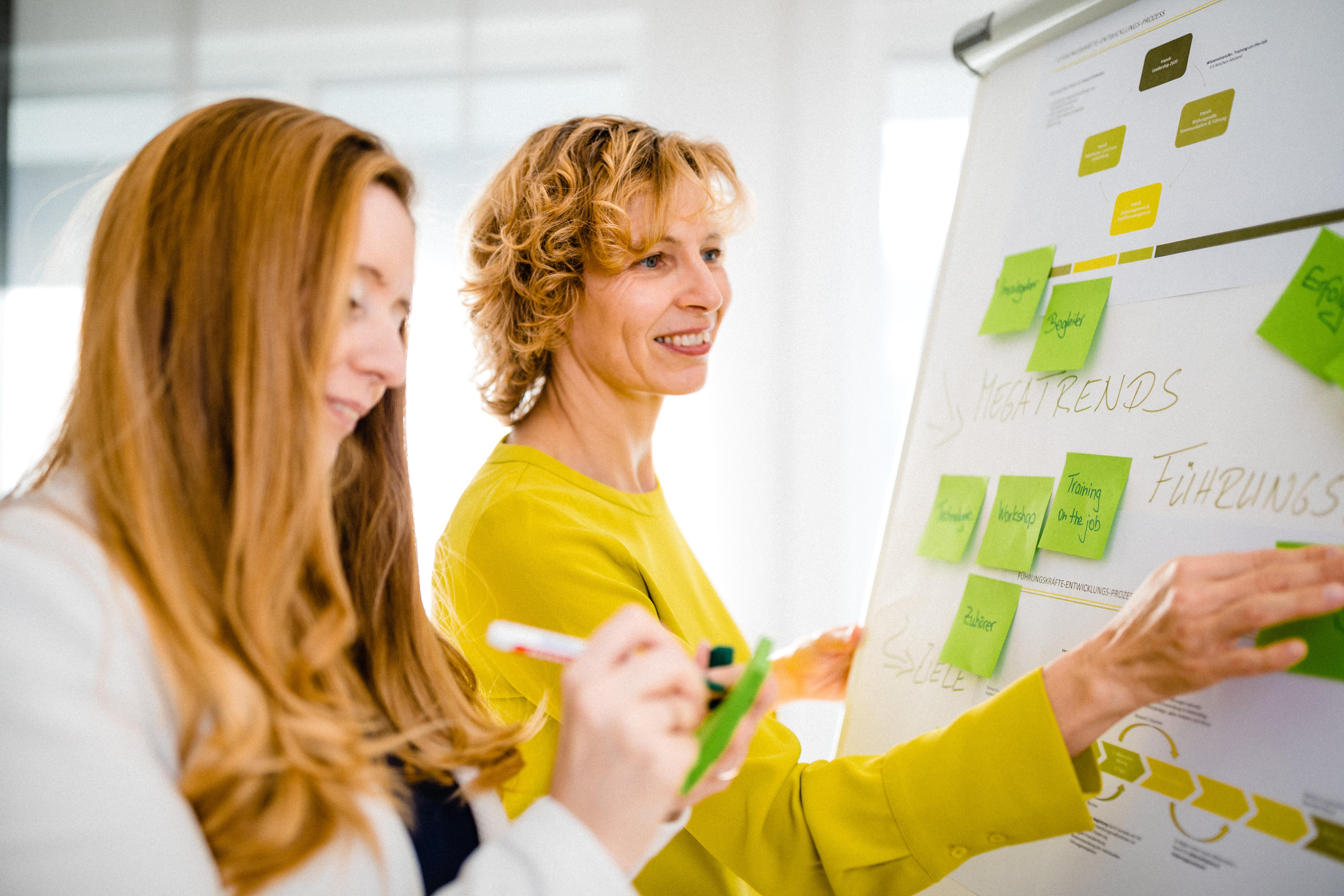 NewWork Leadership -Führung neu denken